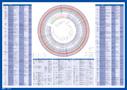 Mikrobiologie Poster